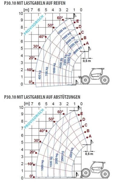Ziemlich Karosserieteil Diagramm Bilder - Die Besten Elektrischen ...